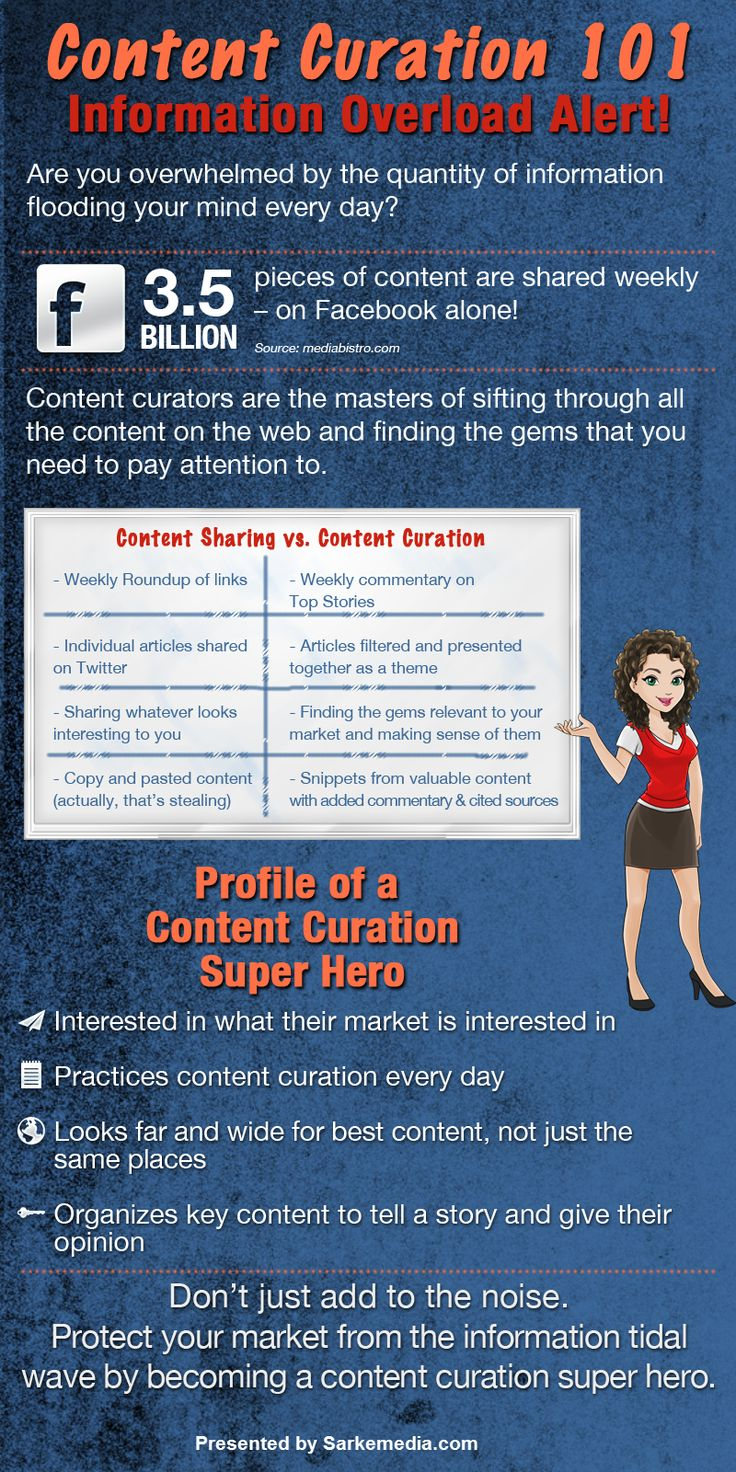 Content Curation 101 by Sarkemedia