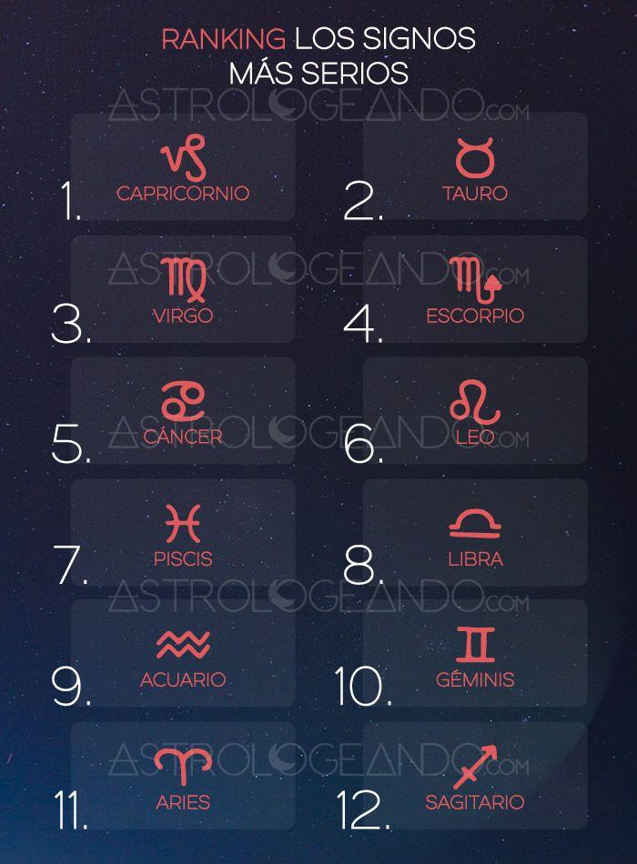 Los signos más serios #Astrología #Zodiaco #Astrologeando