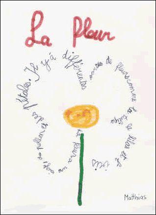 calligrammes : une idée sympathique et poétique pour donner le goût d'écrire aux enfants...