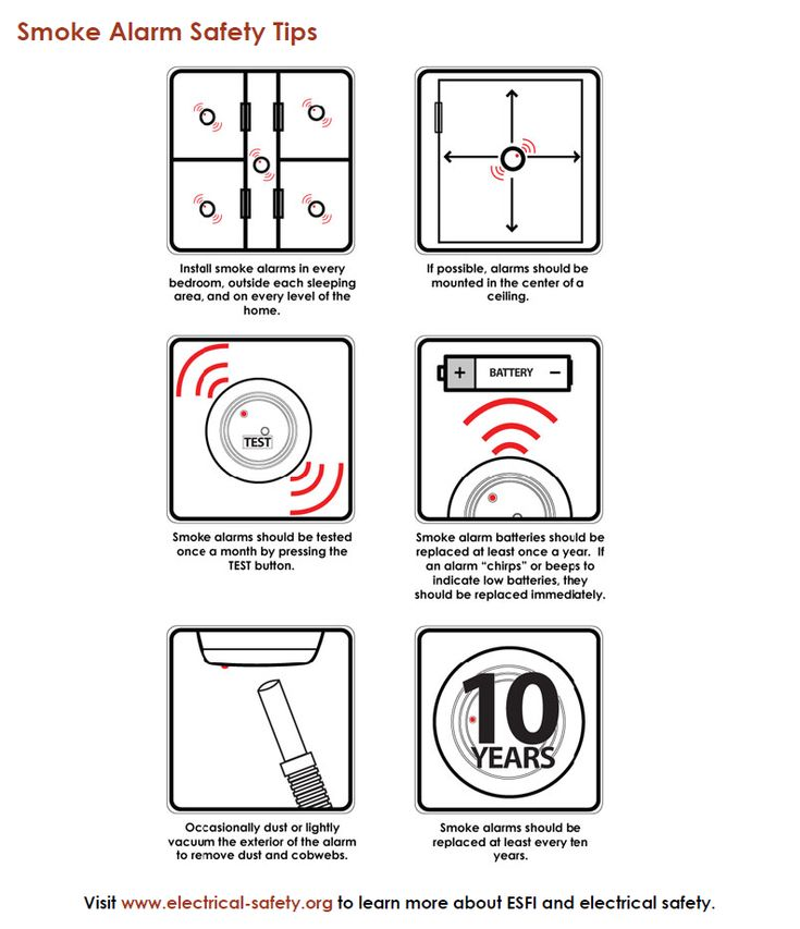 49 best fire safety images on pinterest