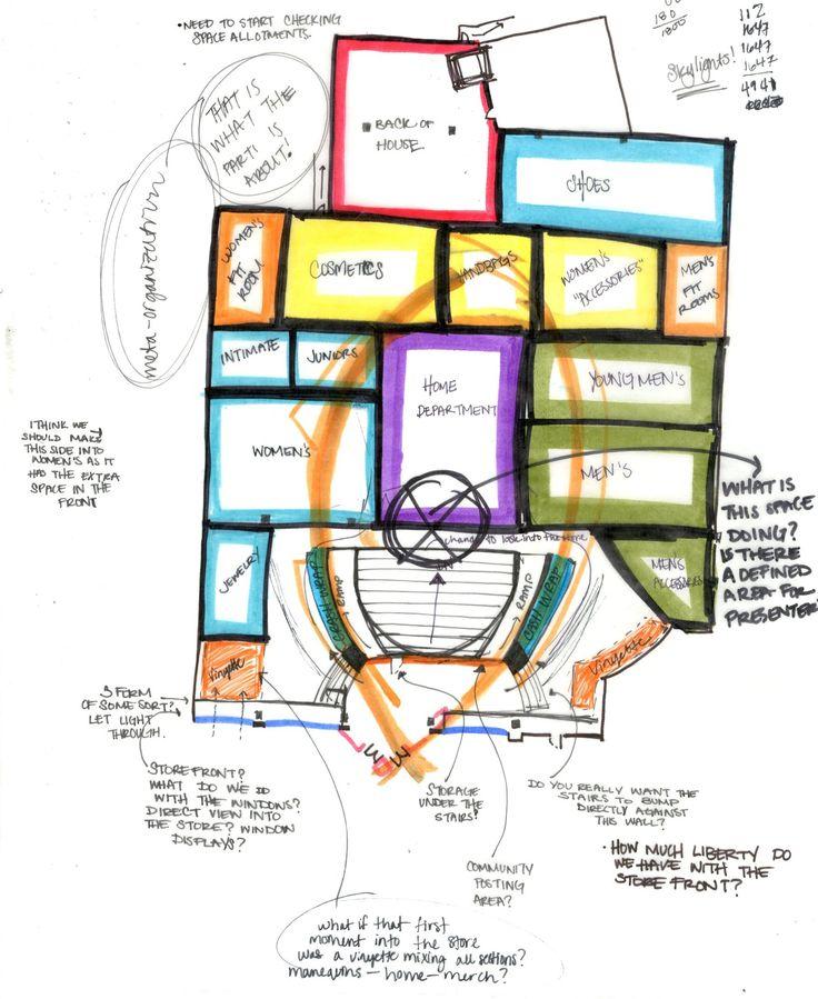 Senior Studio Emma Fox C3 A2 C2 88 99 Design Block Diagram Attempting To Address Circulation Interior CareerInterior