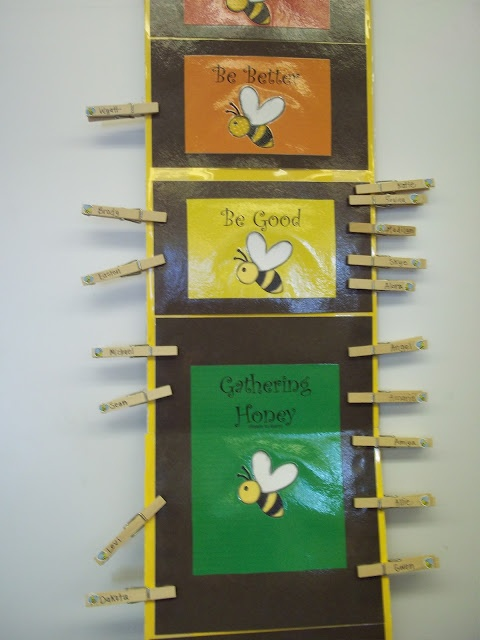 The Bee Hive Classroom Management