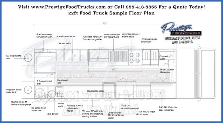 8 best lost boys food truck images on pinterest food for Food truck blueprints