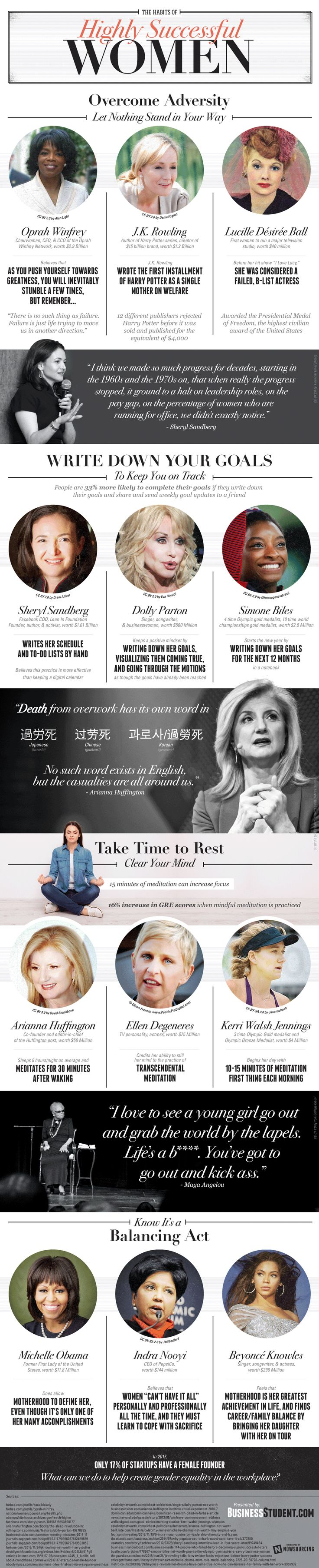 Habits of Highly Successful Women - #infographic