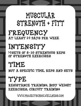 The FITT formula allows students to determine how to obtain fitness benefits from their physical activity. Using these postes in any health and physical education classrooms to teach/reinforce/review the Components of Fitness and F.I.T.T. F.I.T.T. Principle - Muscular Strength + F.I.T.T. Principle- Muscular Endurance + F.I.T.T.