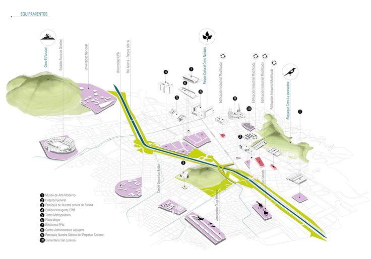 Célula Arquitectura, segundo y tercer lugar por plan maestro en cerros Nutibara y La Asomadera / Medellín,Esquema urbano: equipamientos. Image Cortesia de Célula Arquitectura