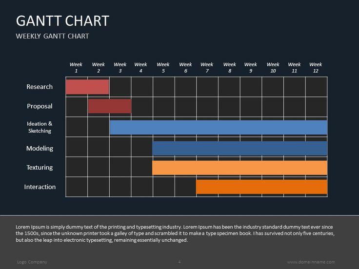 Gantt Chart Free Presentation Slide Available From Sept