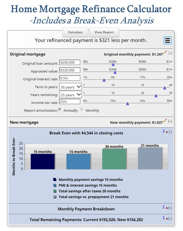 Home Refinance Mortgage Calculator Break-Even Analysis and