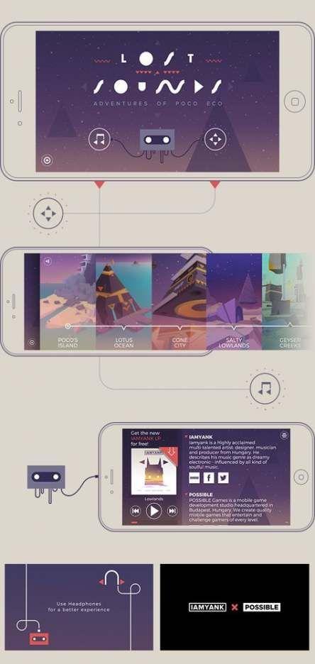 Mobile games design galleries 22 Ideas – Wrist Game