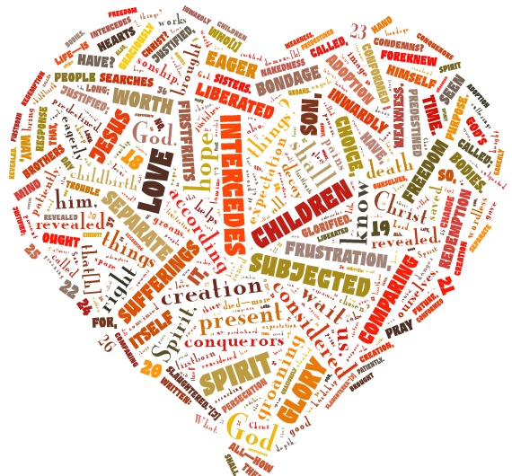 Word Cloud - Romans 8