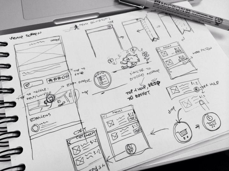 12 best I Love Sketches! images on Pinterest - best of blueprint design for mac