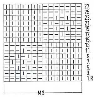 схема квадратного узора спицами № 11