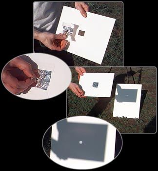 How to safely view a solar eclipse.This is how Daddy showed us the solar eclipse when we were little.