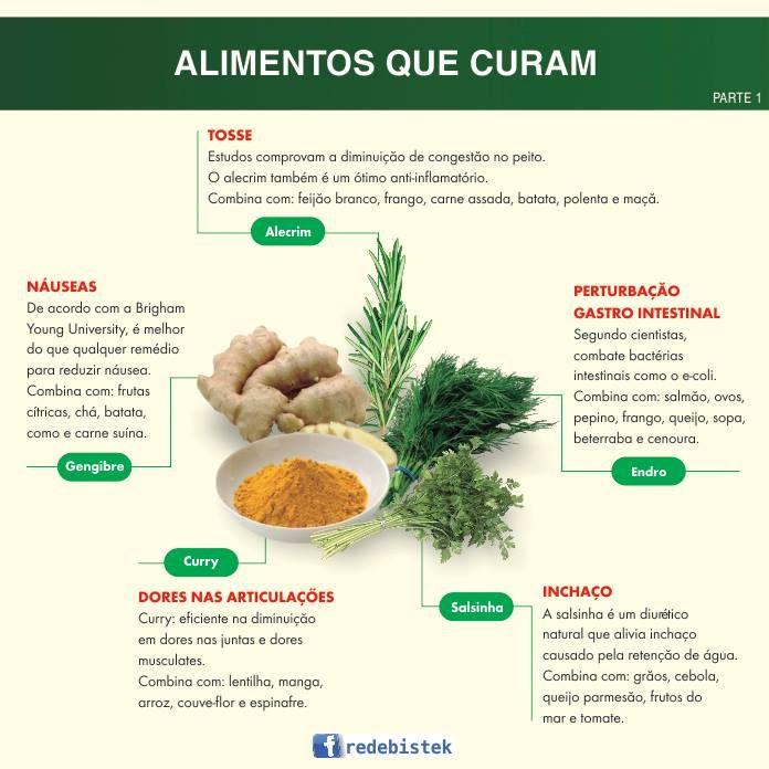 Diversos alimentos naturais podem combater doenças e até substituir remédios fortes e caros. Confira nosso guia de Alimentos que curam (Parte 1)