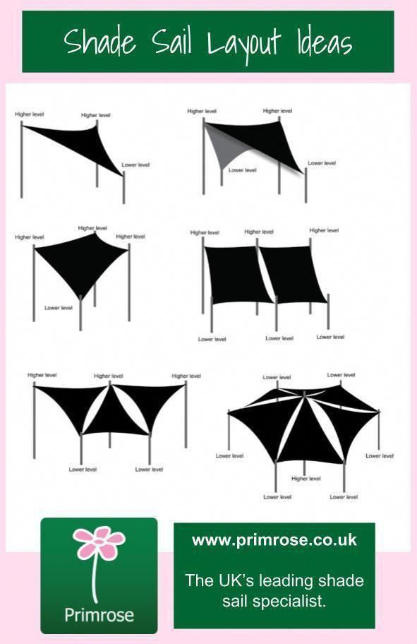 Schatten Segel Layout Ideen von Primrose #PerolaForVines – Pergola Walmart