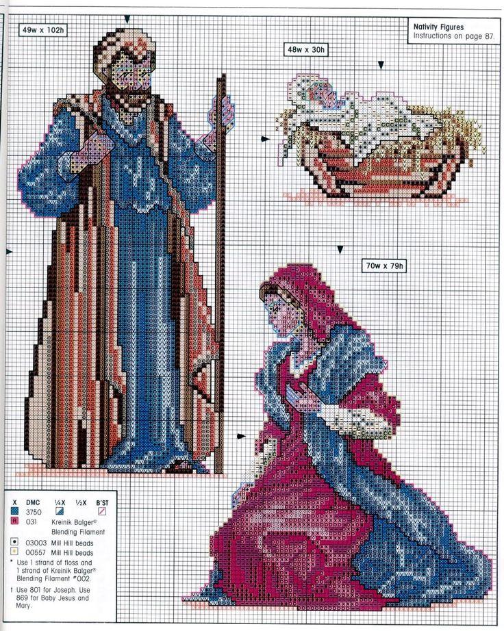 Virgen, San Jose y Niño Jesus