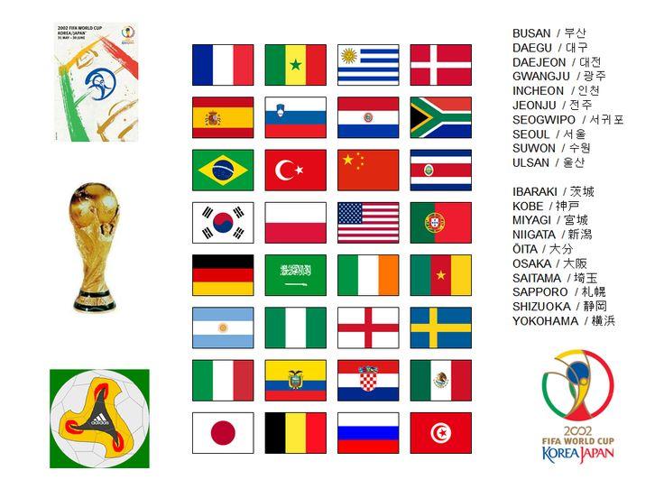 2002년 FIFA 월드컵 / 2002 FIFAワールドカップ, 대한민국 日本