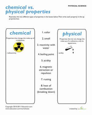 science worksheets worksheets and physical science on pinterest. Black Bedroom Furniture Sets. Home Design Ideas