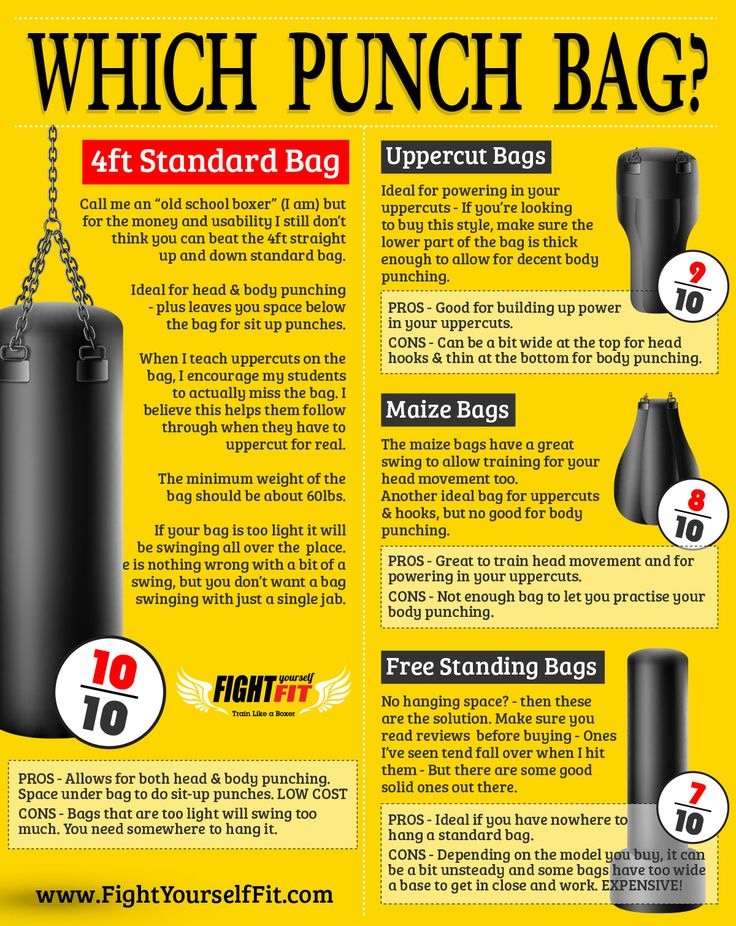 So, What's The Best Punch Bag For Boxing. If you are investing money into buying a punch bag / punching bag, you need to make sure you choose the right style. [link to full article] http://www.fightyourselffit.com/the-best-punch-bag-for-boxing/