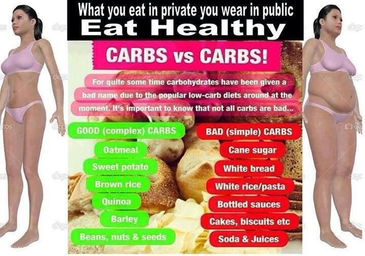 is carbohydrate good for our health Carbohydrates are a major macronutrient and one of your body's primary sources of energy still, there is a constant weight loss buzz that discourages eating them the key is finding the right.