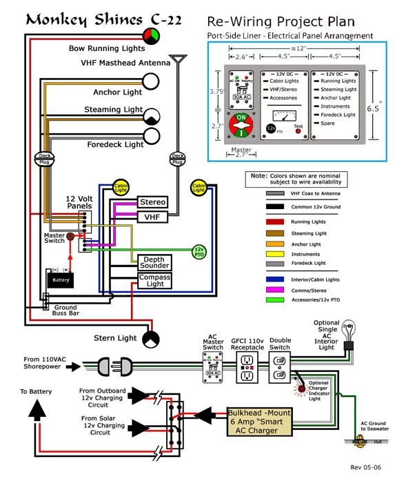 C22 Electrical Schematics Boat Wiring Boat Restoration Electricity