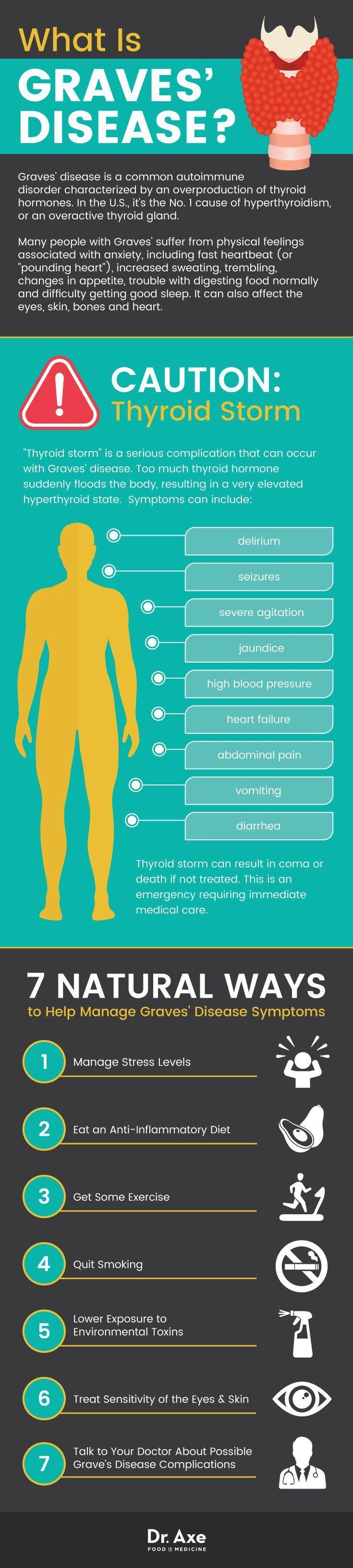 What is Graves' disease? - Dr. Axe #Symptomsofanunderactivethyroid