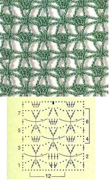 cool crochet stitch with free diagram