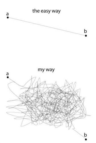 :-) yep! Life with ADD/Autism/High Sensitive Syndrome or PTSS or even an combination of these.. proabably feels like this, unwillingly though..