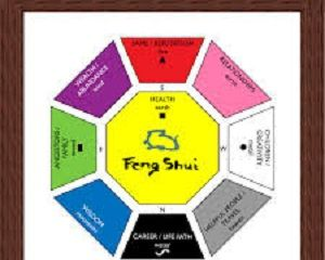 Feng Shui Rules for Busy People