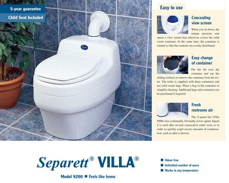 Sleek Compact Separett Villa 1400 Cheapest And Best One