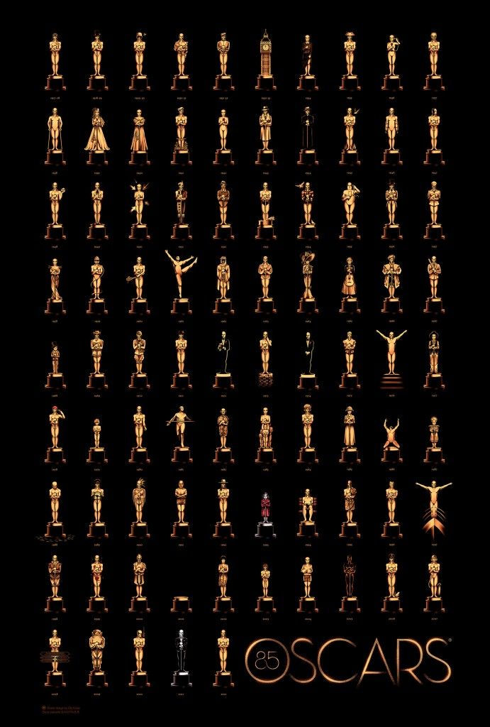 Official 85th Academy Awards Poster 2013