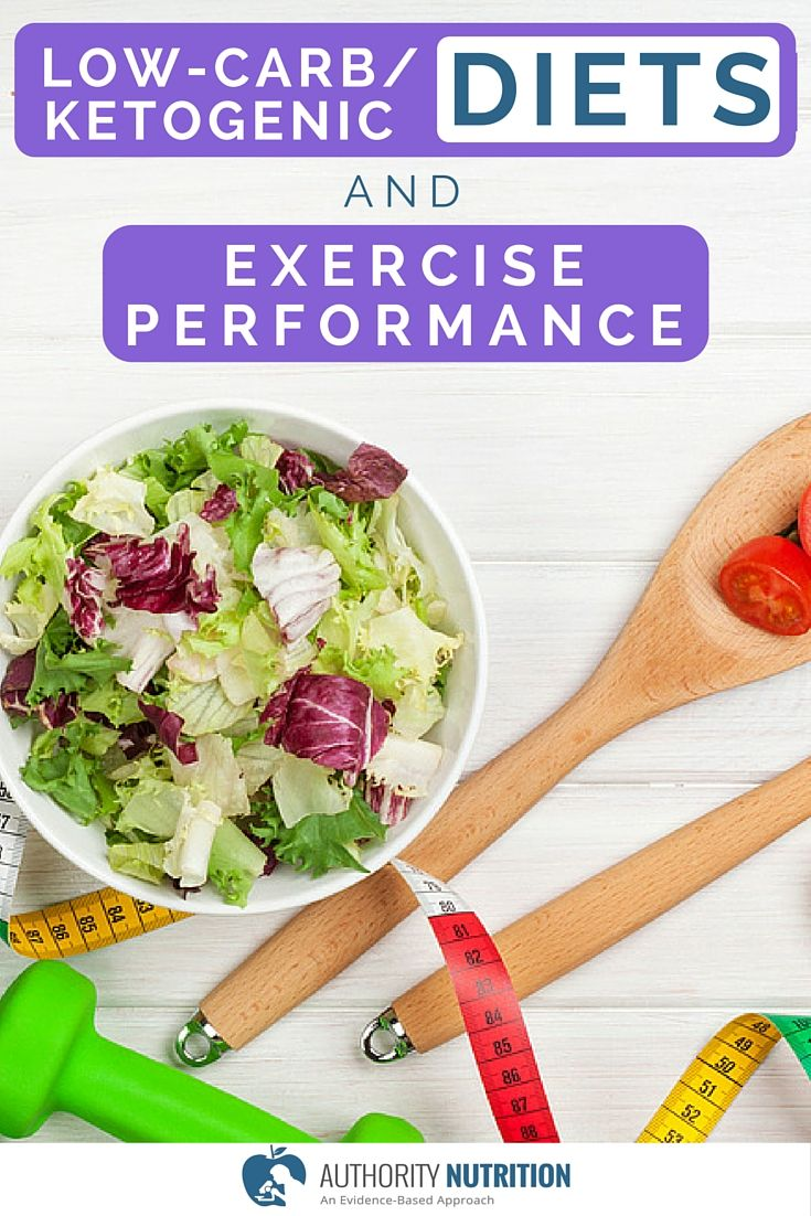 Low-Carb/Ketogenic Diets and Exercise Performance | Health ...