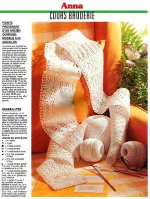Коллекция ажурных узоров для палантинов из журнала ANNA 04.96