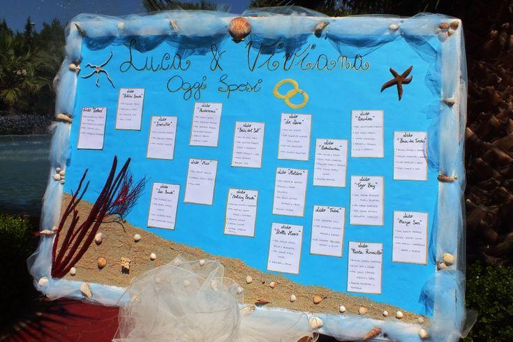 Matrimonio Tema Pianeti : Tableau tema mare con nomi di lidi del salento