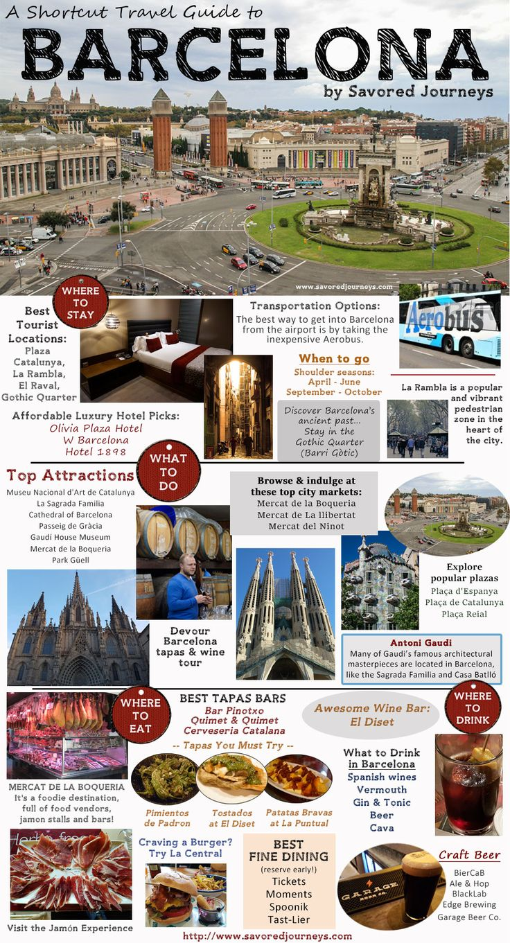 Shortcut Barcelona travel guide