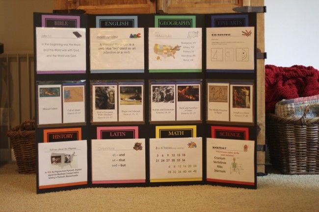 Love the memory work board!