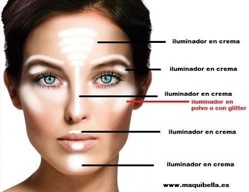 marcas de iluminadores de rostro - Buscar con Google