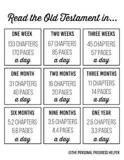 Old Testament Goal Setting Chart  Goal Calculator http://lds.about.com/library/weekly/2004/blscripture_calculator.htm