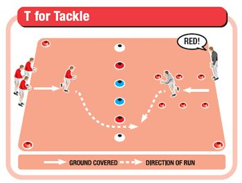 "Use Colin Ireland""s ""T for Tackle"" rugby drill to help your players learn the best tackle to use."