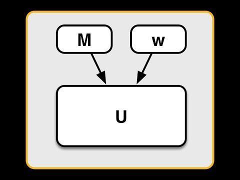 TI_6_22 Universelle Turing-Maschine: Einleitung - YouTube
