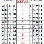 Postingan SebarTogel.com kali ini membahas tentang Laris Manis Bandar Judi Togel Indonesia, rangkuman review website Agen Togel Online Terpercaya di Indonesia