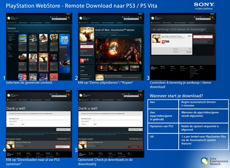 Sinds 26 april 2013 is de PlayStation WebStore (https://store.sonyentertainmentnetwork.com/#!/nl-nl/home/games ) niet alleen Android én iOS compatibel, ook is de Remote Download feature geïntroduceerd waarmee je via de WebStore content automatisch kunt downloaden naar je PS3 of PS Vita. In deze tutorial nemen we je er stap voor stap doorheen.
