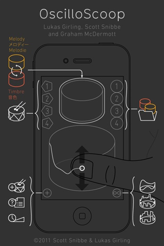 OscilloScoop touch UI layout