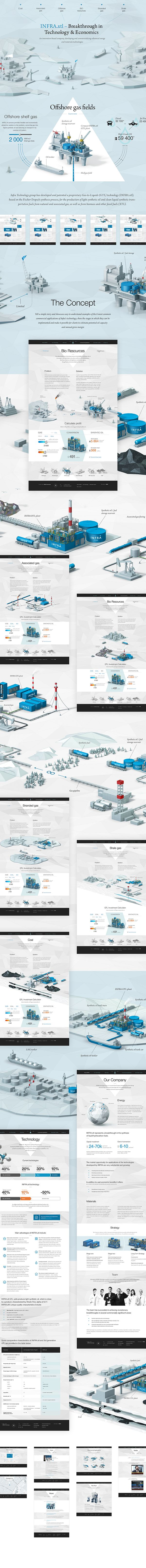 INFRA Technology Group by Redis , via Behance