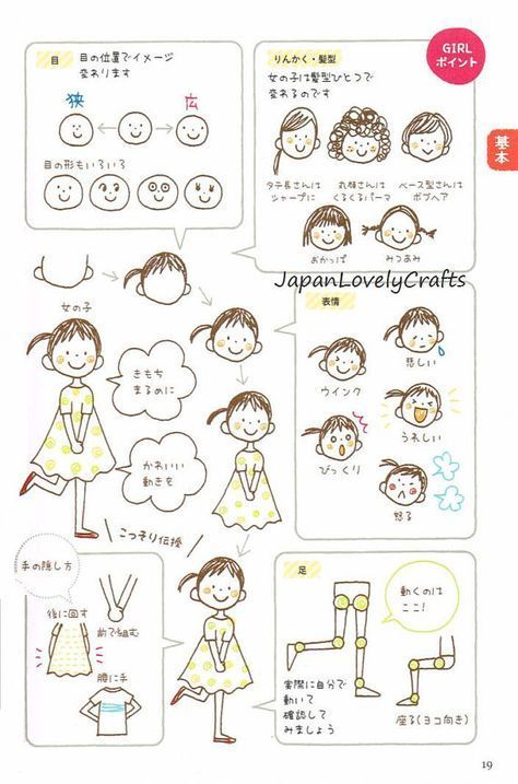 easy japanese doodle drawing kamo seasonal pattern tutorial drawings kawaii illustration girly doodles patterns natural motifs supply japanlovelycrafts simple sold