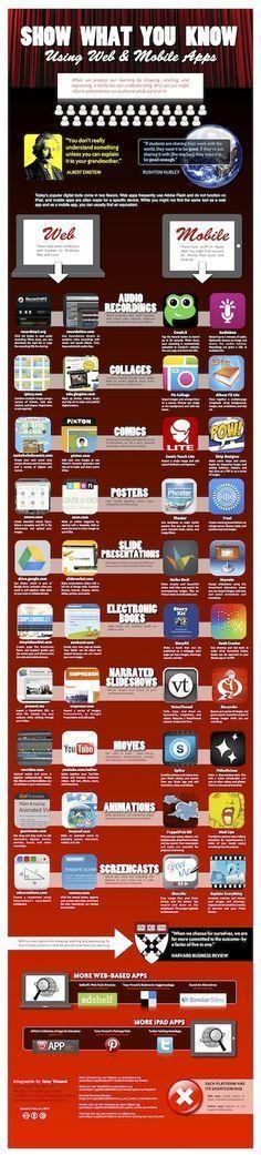Zeigen Sie, was Sie über Web- und mobile Apps wissen – Version 5