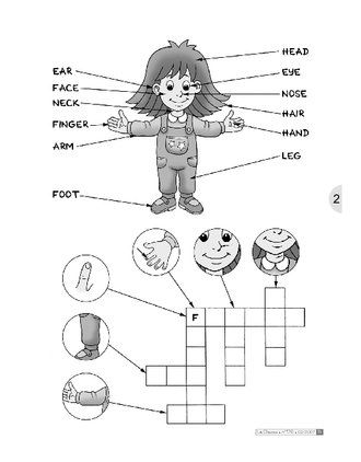 Pour aider les enfants à connaître les parties du corps en anglais, on les associera à la fabrication d'un jeu.