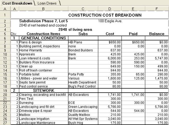 Best 25 construction contract ideas on pinterest for New home construction estimator