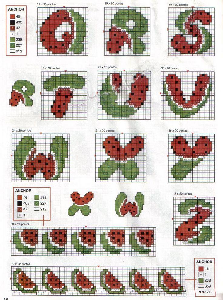 Alfabeto melacia