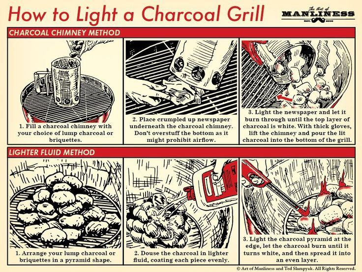 How to light a charcoal grill charcoal grill art of